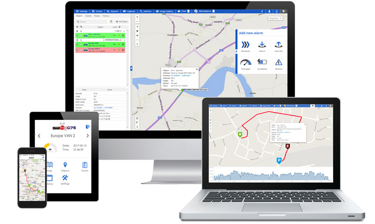 Automobile gps tracking - gps tracking device mobile phone