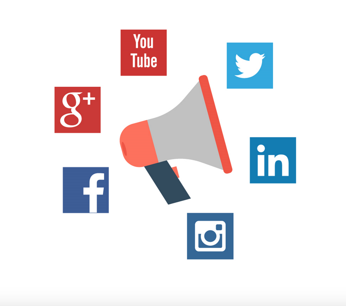 How to Boost your Social Media Marketing?